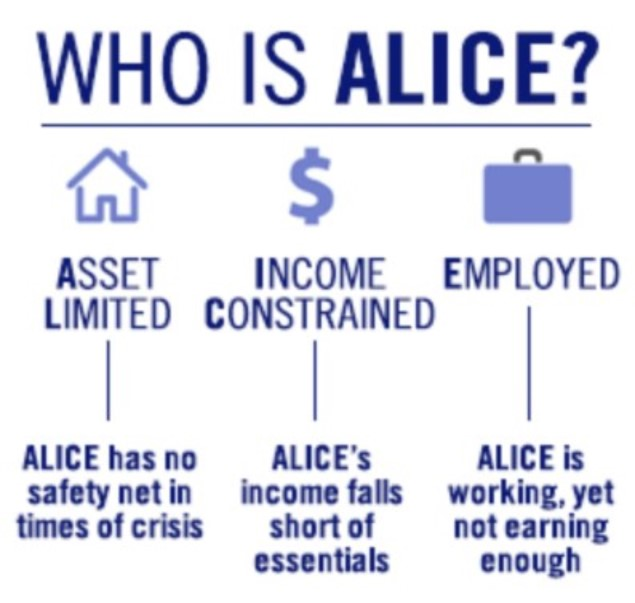 6acd3e029 Defining the Challenge  ALICE Report
